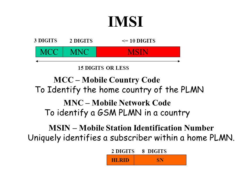 Modes Mobile Station ( MS ) - ppt video online download