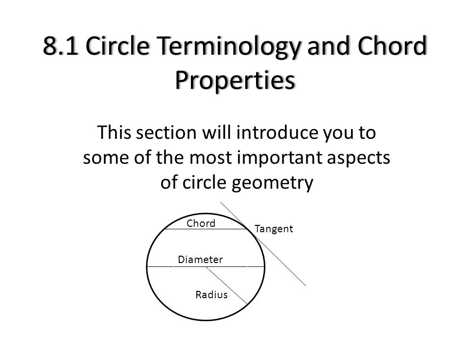 81 Circle Terminology And Chord Properties Ppt Download