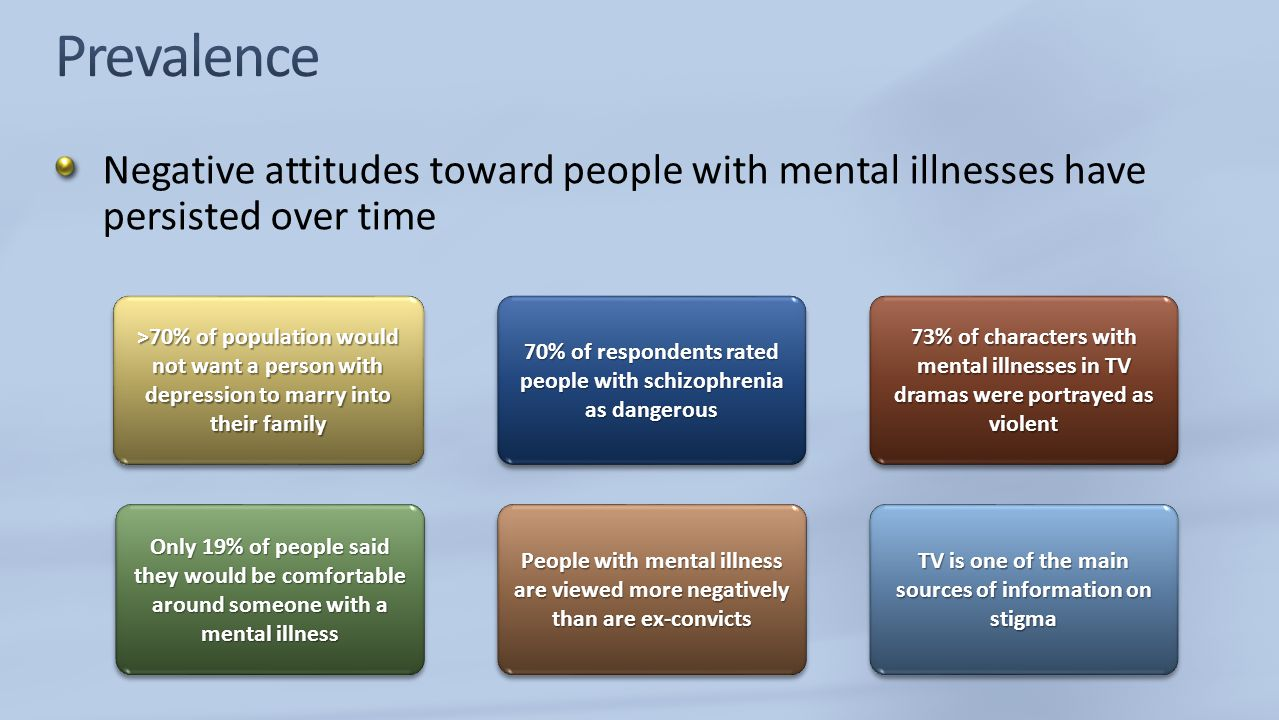 Understanding And Erasing The Stigma Of Mental Illness Ppt Video