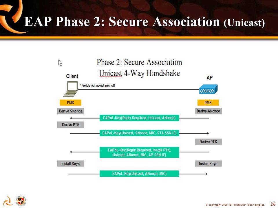 Best Practices in WLAN Security - ppt video online download
