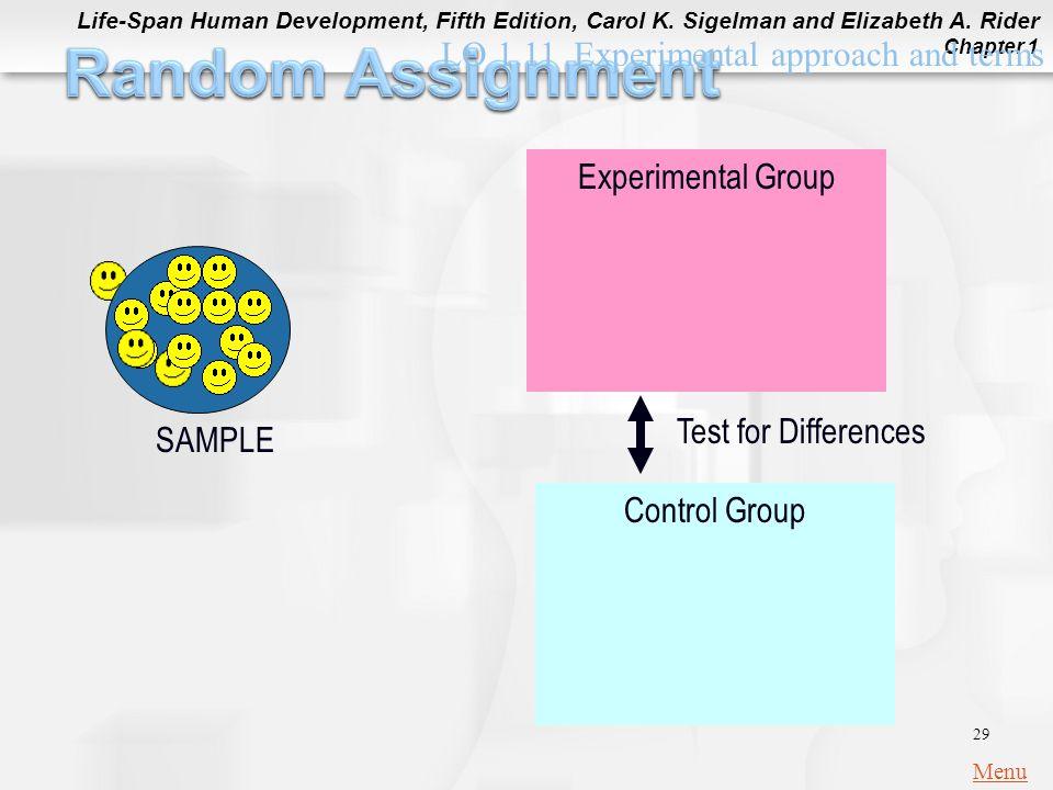 Chapter 1 Understanding Life Span Human Development Ppt