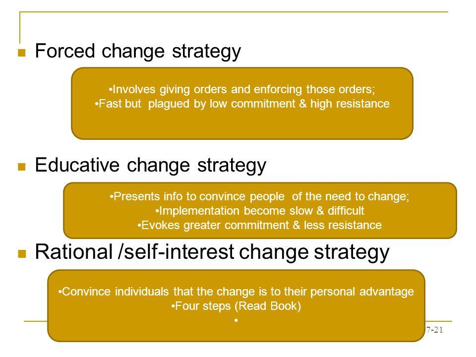 educative change strategy