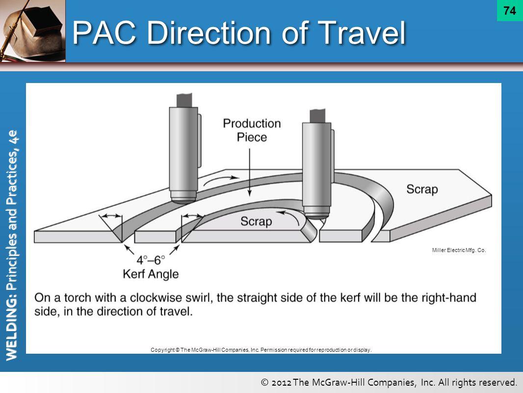 Pac Welding Torch Diagram Circuit Wiring And Hub Gun Arc Cutting Principles Practice Jobs 17 J1 J7 Ppt Rh Slideplayer Com Hed Mig