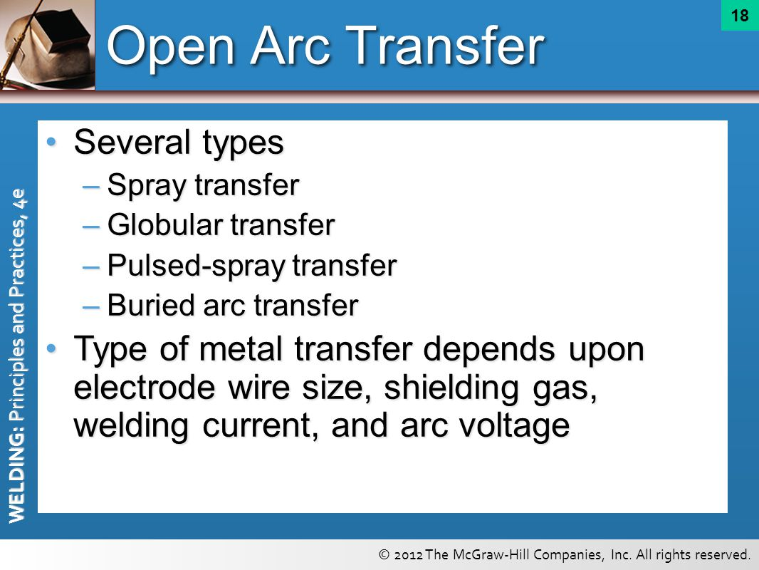 How to open arc 58