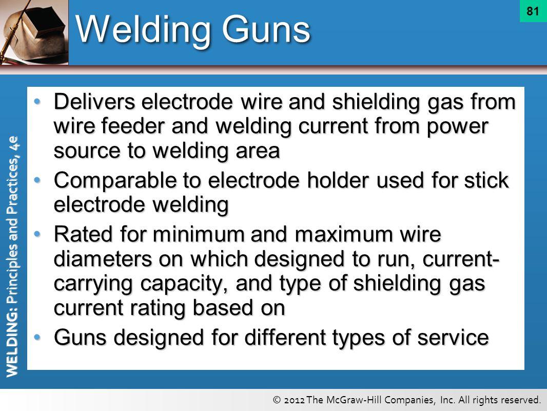 Fancy Welding Wire Size Chart Mold - Simple Wiring Diagram ...