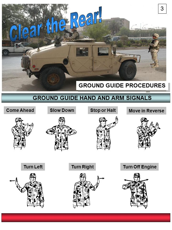 Clear the rear! 2 ground guide procedures ground guide driver.