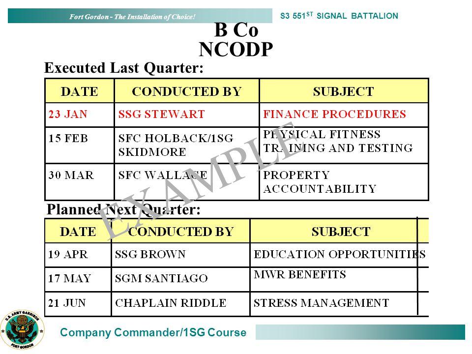 ncodp regulation