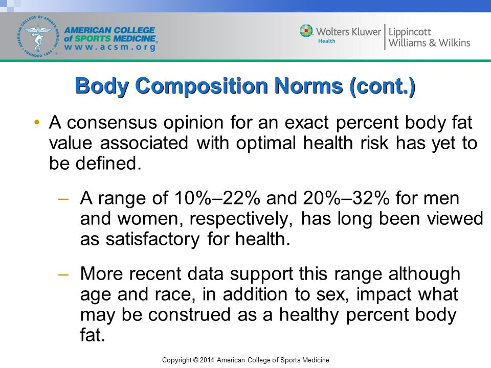 body fat percentage norms acsm