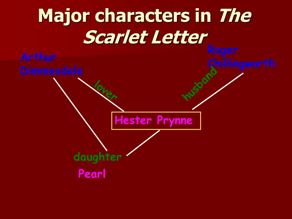 main characters in the scarlet letter the scarlet letter by nathaniel hawthorne ppt 11090 | Major characters in The Scarlet Letter