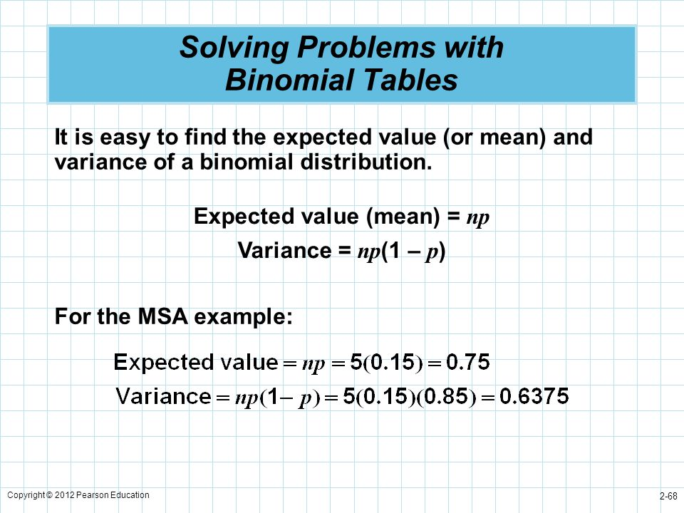 how to find expected value of binomial distribution