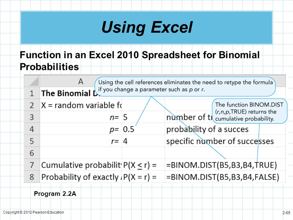 By Photo Congress || Binomial Distribution Function Excel