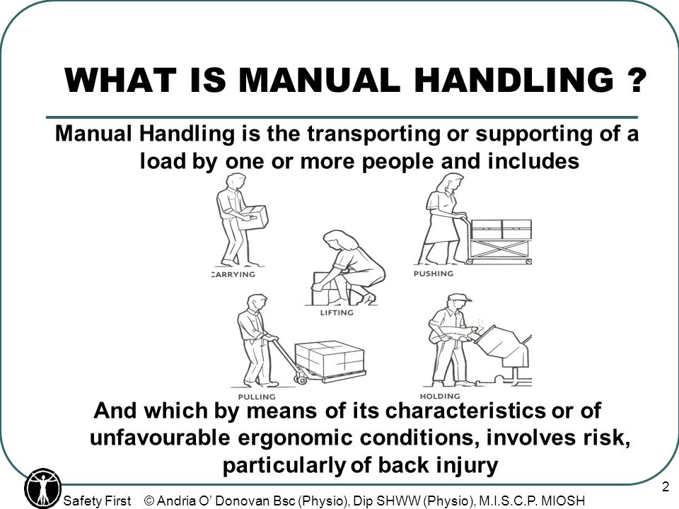 occupational back injuries during manual handling Sixteen of 100 full-time occupational therapists are injured while performing manual patient handling techniques we developed a theory of planned behavior self-report questionnaire to determine what educators teach and the behavioral constructs that best predict intention to change curriculum content.
