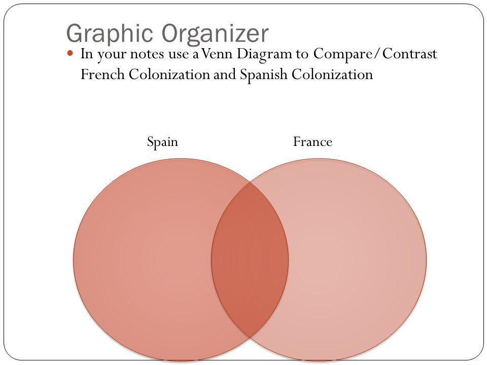 Graphic Organizer Venn Diagram Spanish - Electrical Work Wiring ...