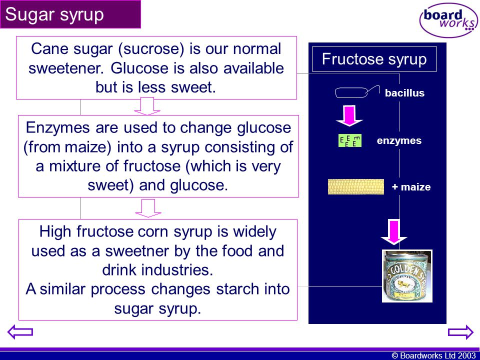 A similar process changes starch into sugar syrup.