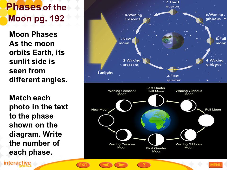 Earth Moon And Sun Course 3 Ppt Video Online Download