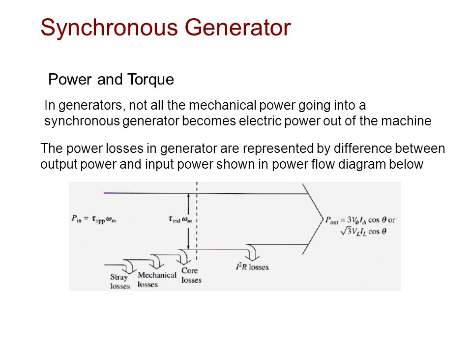 Ac machine ppt video online download synchronous generator cheapraybanclubmaster Images