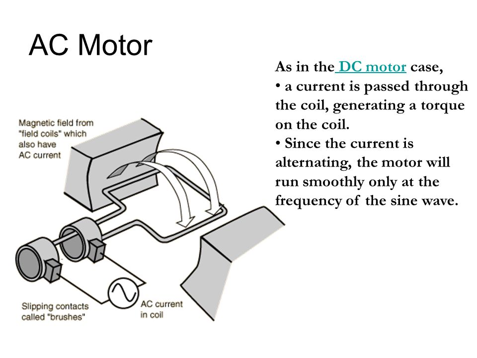 AC Motor As in the DC motor case,