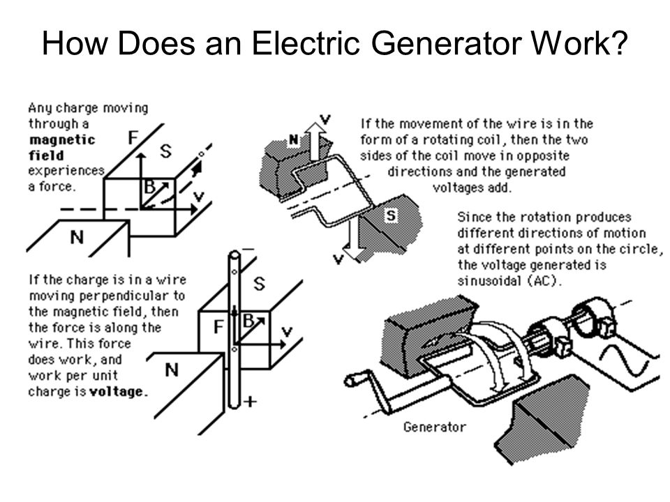 How Does an Electric Generator Work