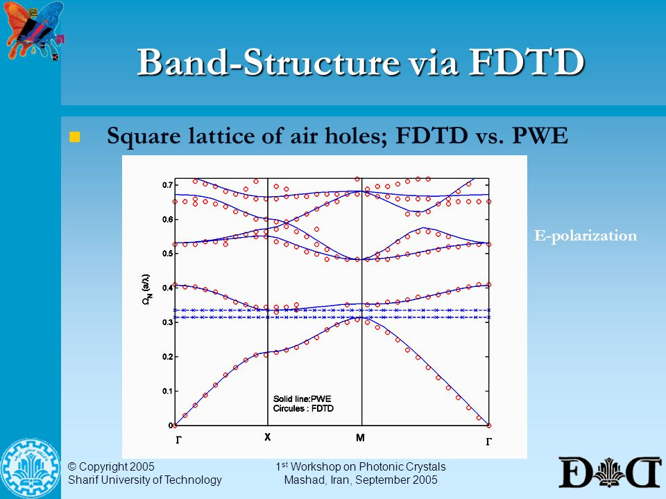 PWE and FDTD Methods for Analysis of Photonic Crystals - ppt download