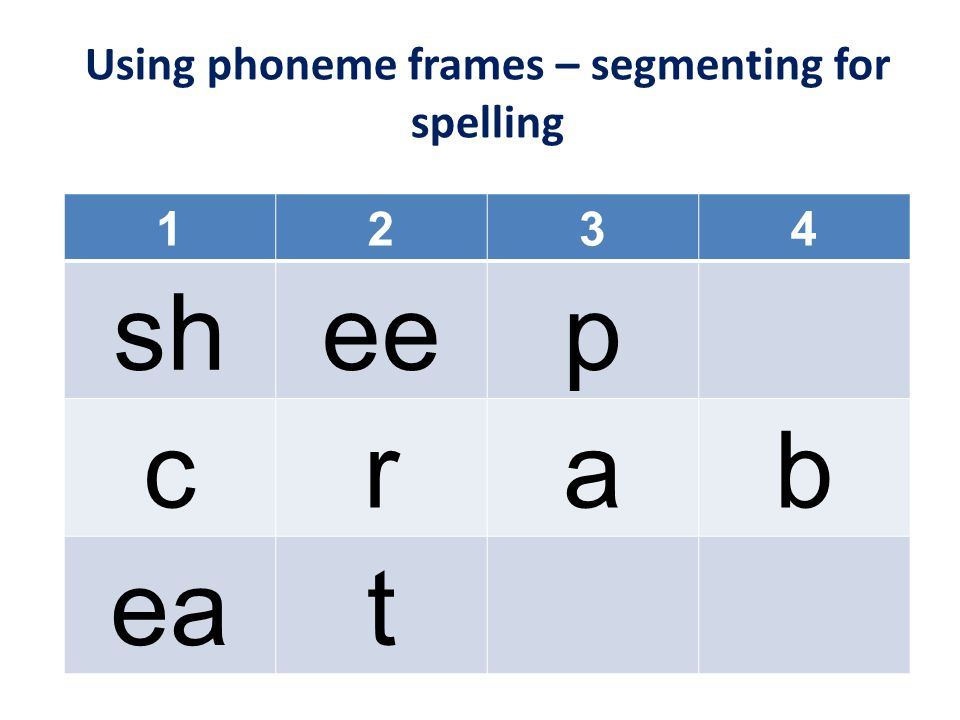 Phonics in EYFS and KS1 Welcome! Session: *What is phonics? *The ...