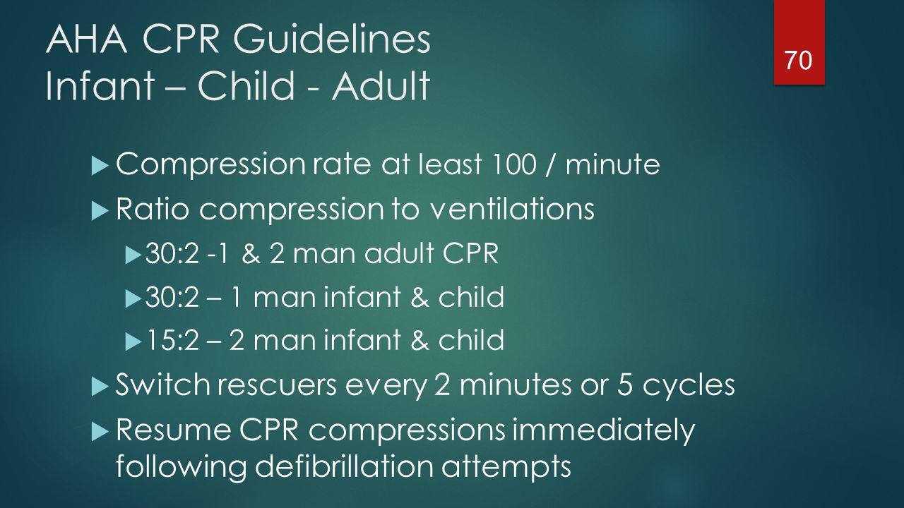 AHA CPR Guidelines Infant – Child - Adult