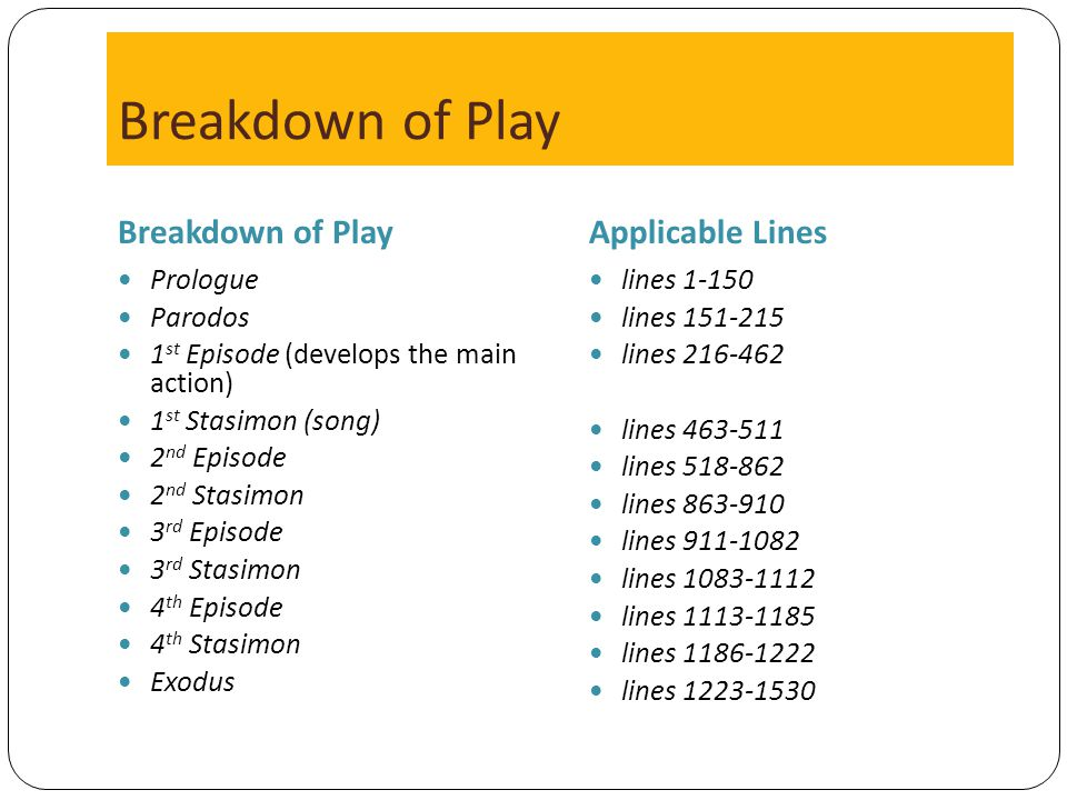 Breakdown of Play Breakdown of Play Applicable Lines Prologue Parodos