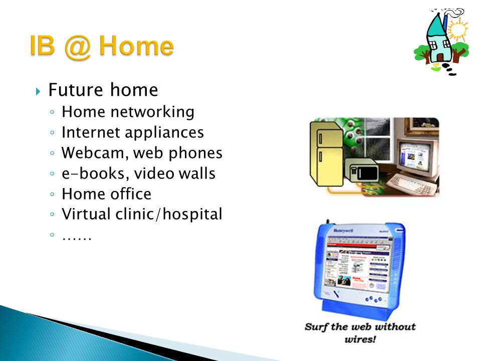 Home Future home Home networking Internet appliances
