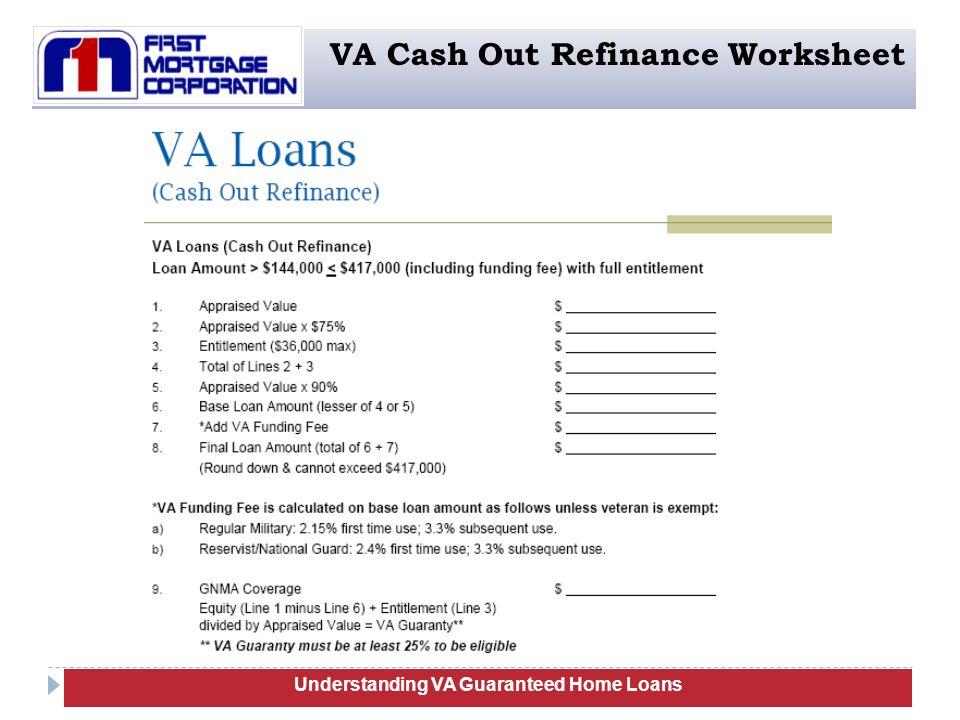 Va Guaranteed Home Loans Training Ppt Download