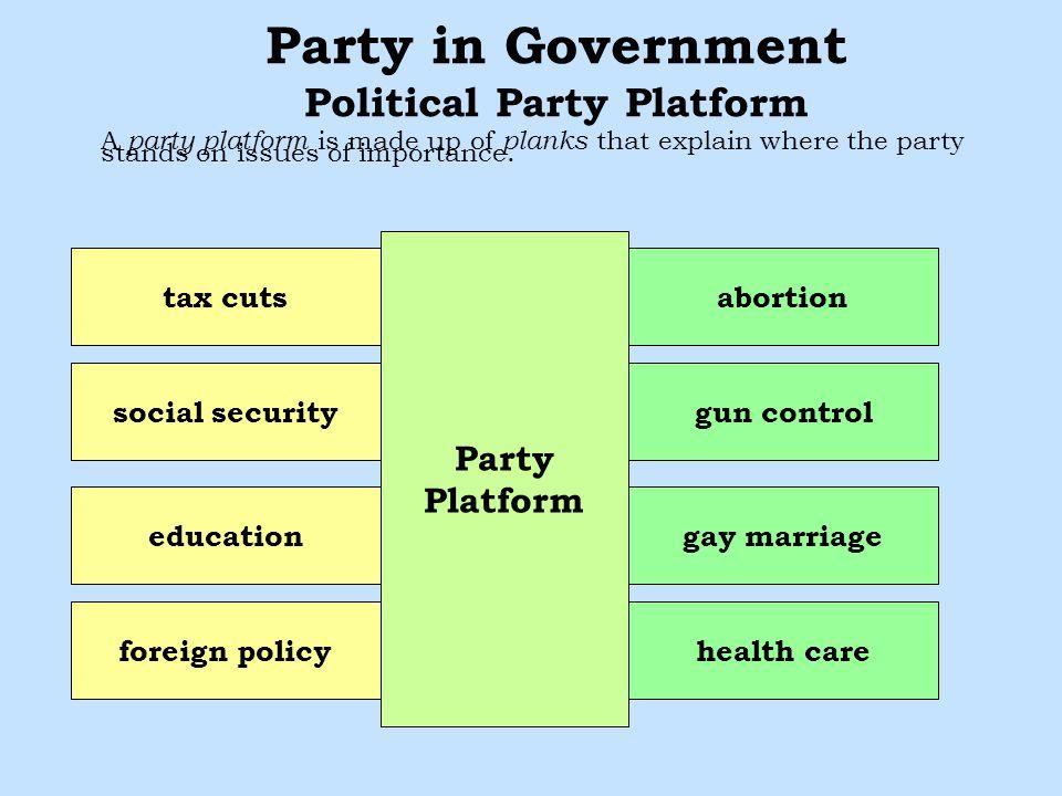 Political Parties Ppt Video Online Download