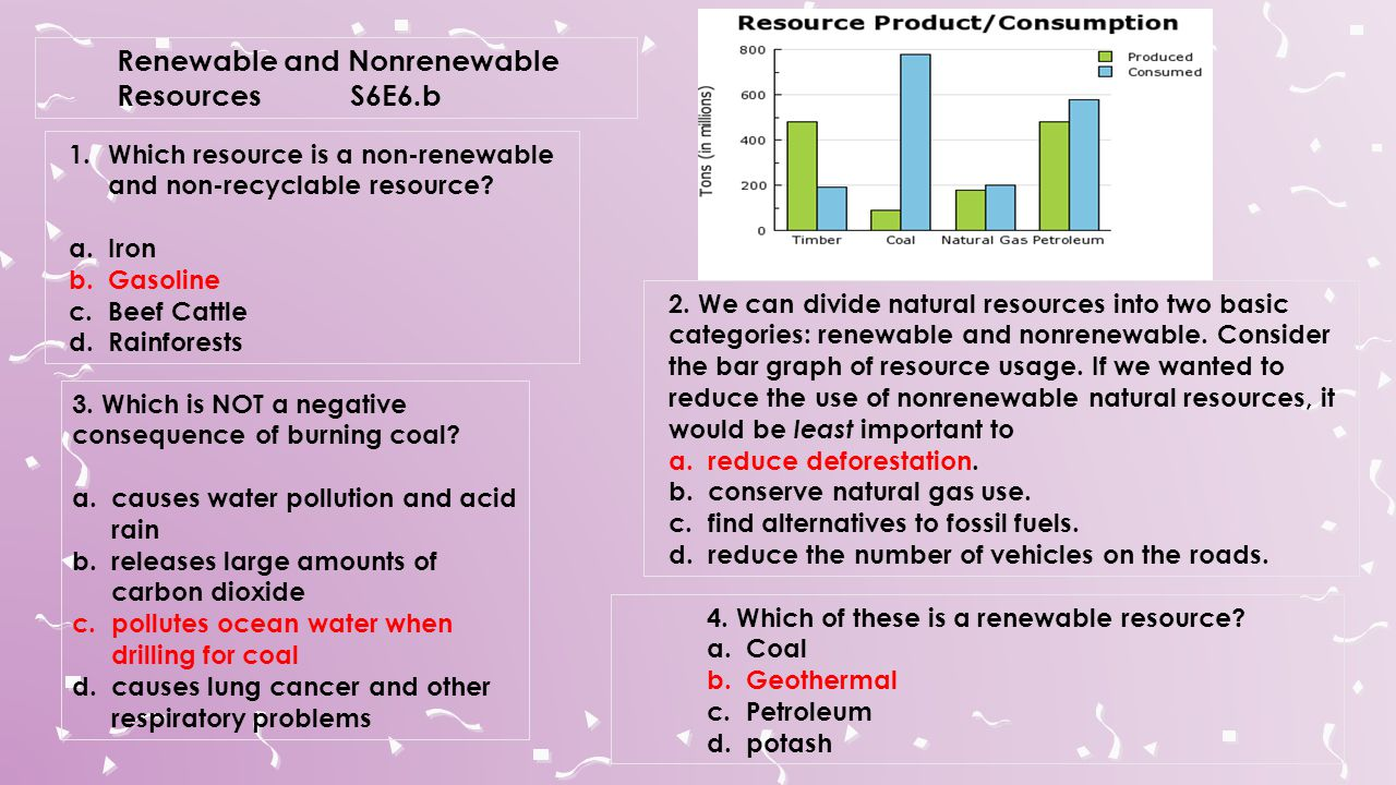 Renewable and Nonrenewable Resources S6E6.b