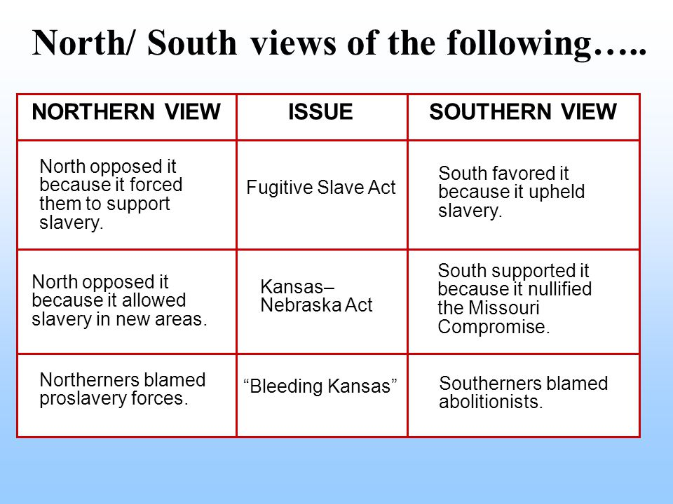 why did the north oppose slavery