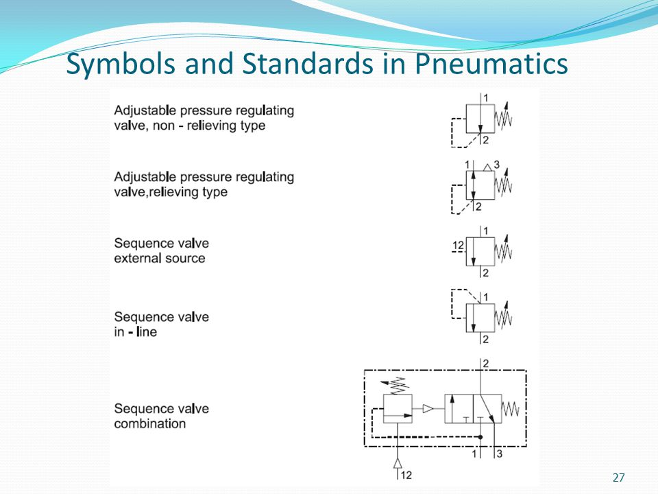 Sequence Valve Schematic Symbol Standard Wire Center