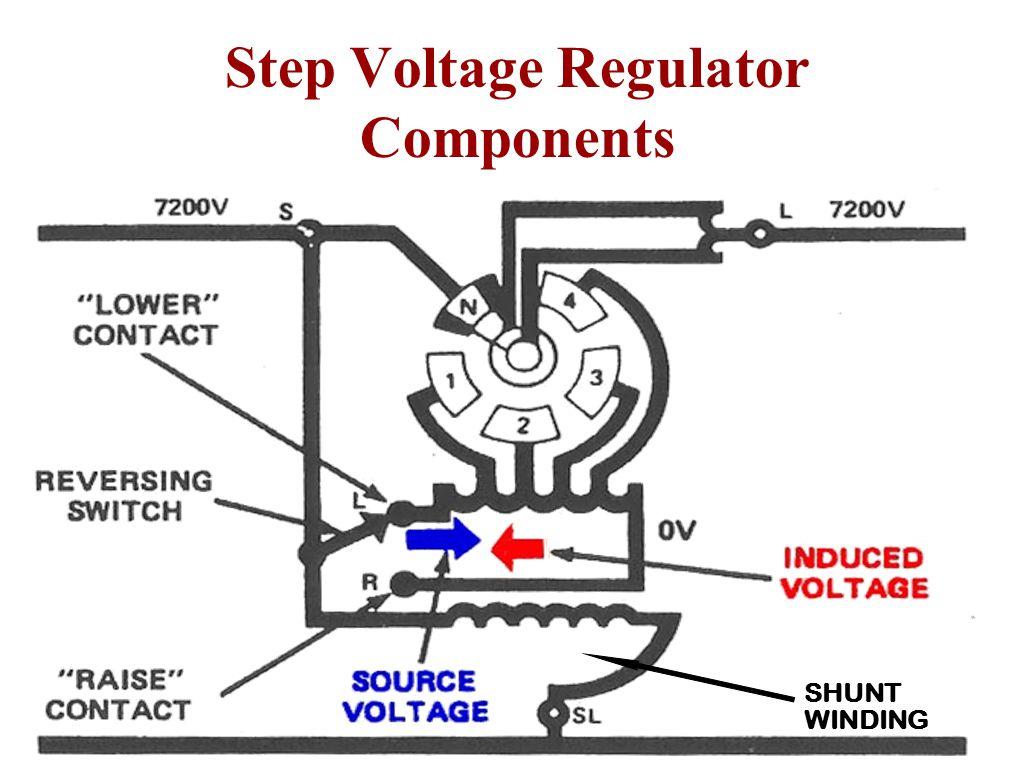 Voltage Regulators Ppt Video Online Download Rectifier Regulator Circuit Step Components