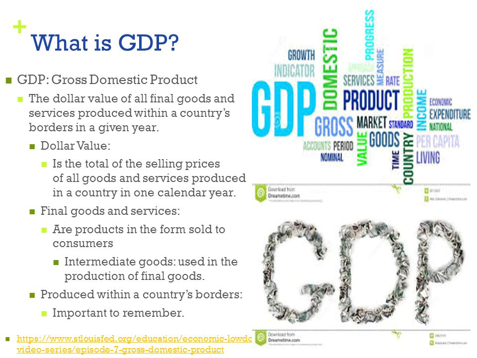 What is GDP GDP: Gross Domestic Product