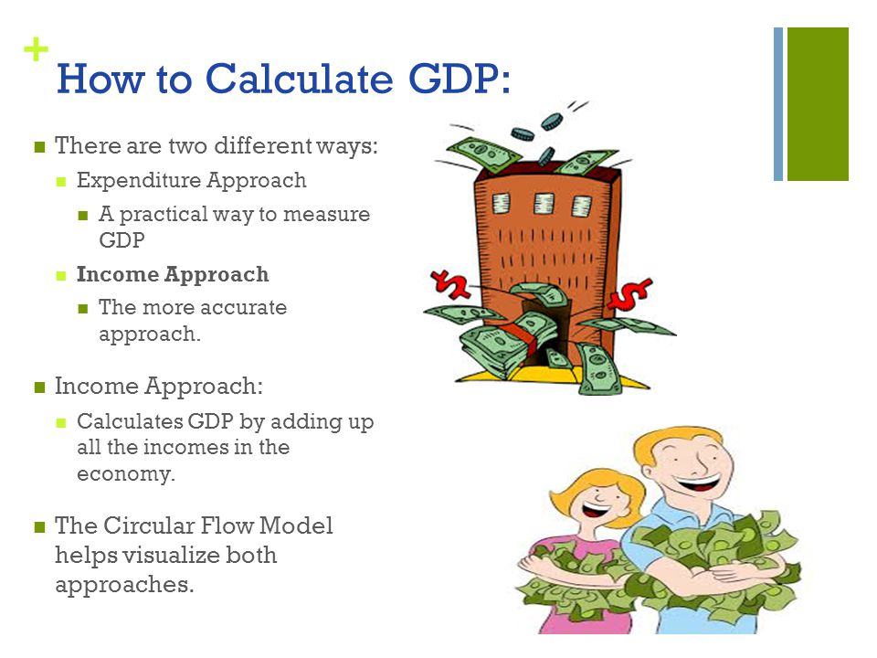 How to Calculate GDP: There are two different ways: Income Approach: