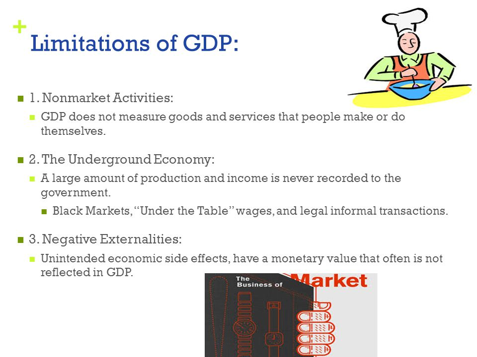 Limitations of GDP: 1. Nonmarket Activities: