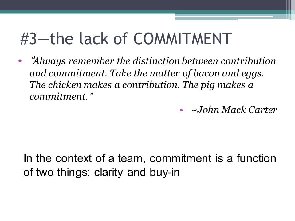 Commitment Chicken Pig Bacon Eggs: Five Dysfunctions Of A Team