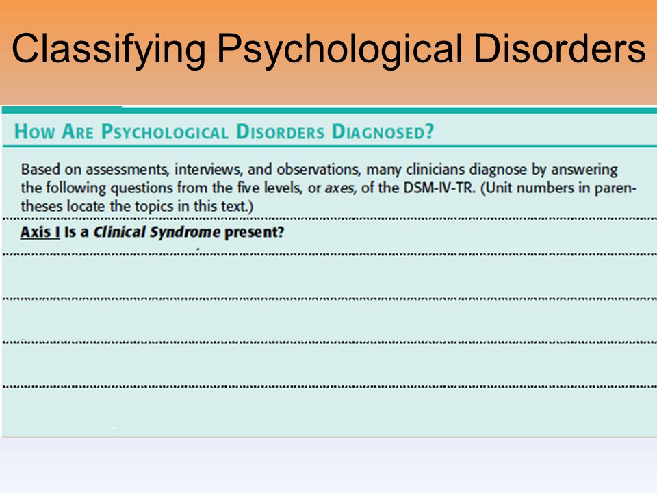 summarize the major types of psychological disorders Define psychological disorder and summarize the general causes of disorder the focus of the next two chapters is to many people the heart of psychology this emphasis on abnormal psychologythe application of psychological science to understanding and treating mental disorders.