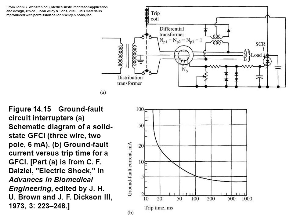 Chapter 14. Electrical Safety Walter H. Olson - ppt video online ...