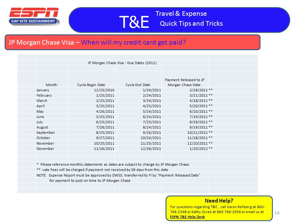 T&E Travel & Expense Important Message - ppt download