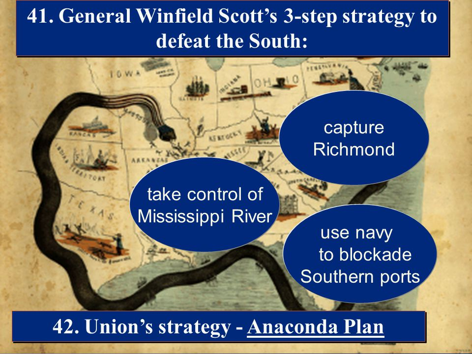 General Winfield Scott Anaconda Plan