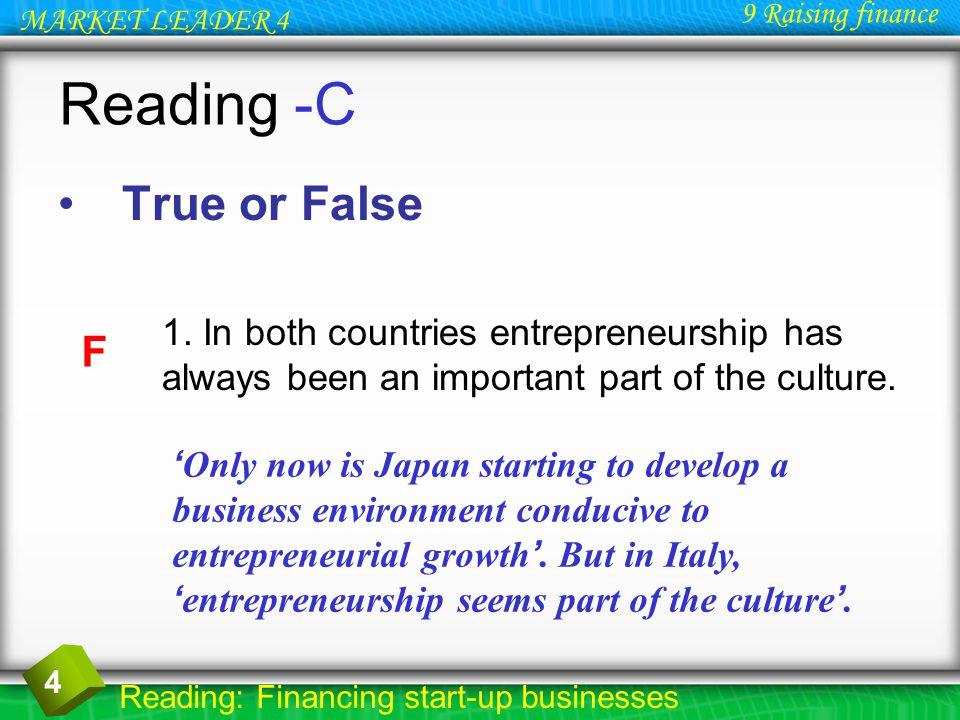 9 raising finance market leader 4 unit 9 raising finance ppt