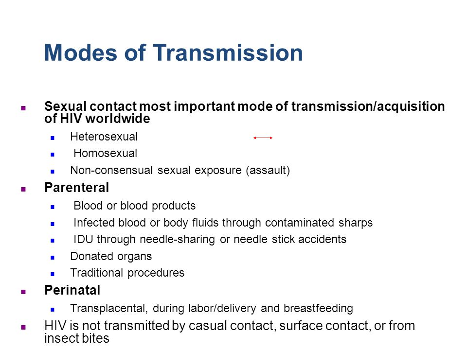 Mode Of Transmission Of Hiv Infection