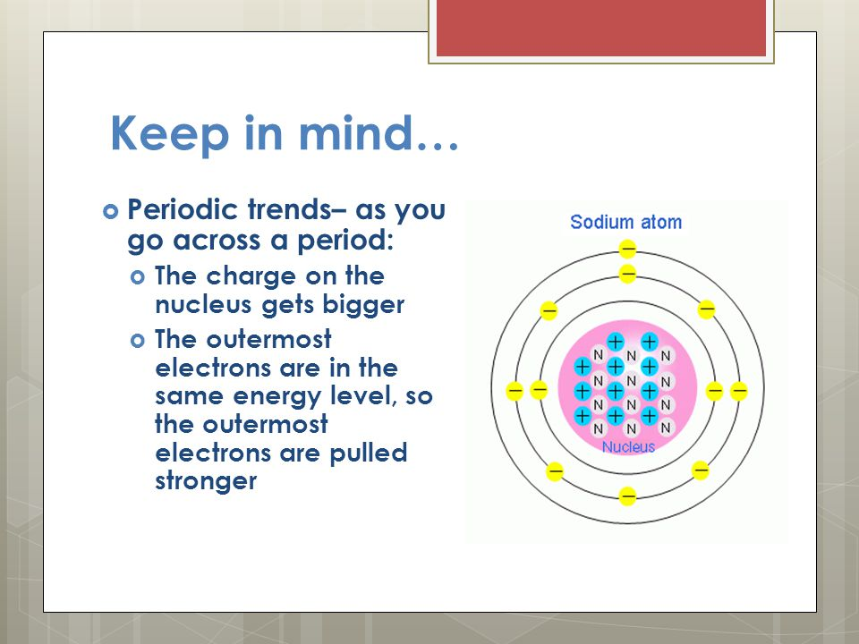 periodic trends as you go across a period