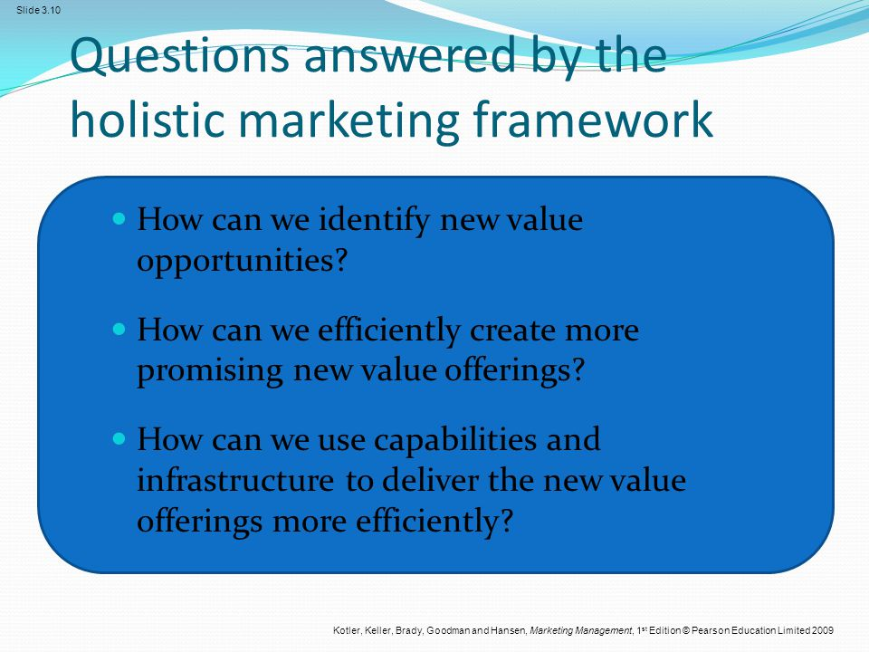 Questions answered by the holistic marketing framework