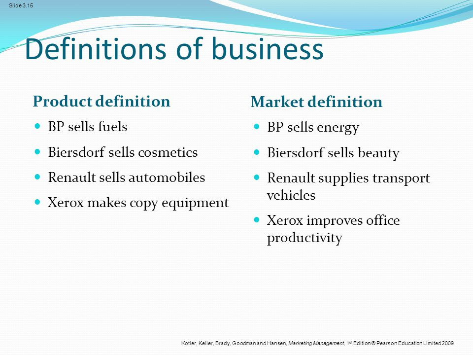 Definitions of business