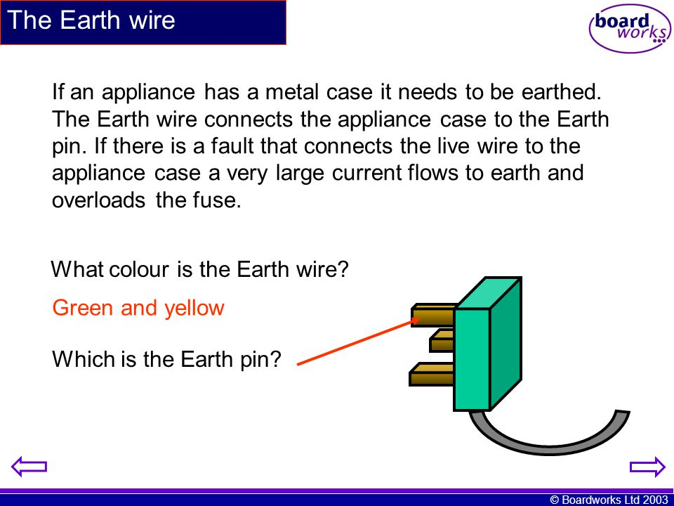KS4 Electricity – Mains Electricity - ppt video online download