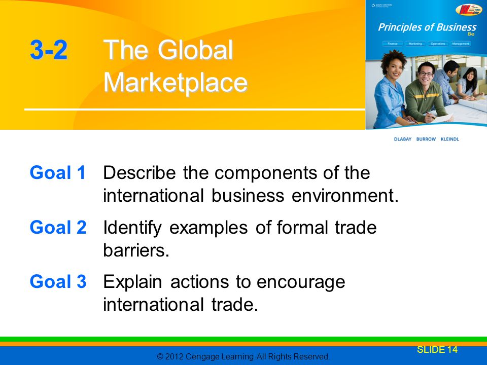3-2 The Global Marketplace