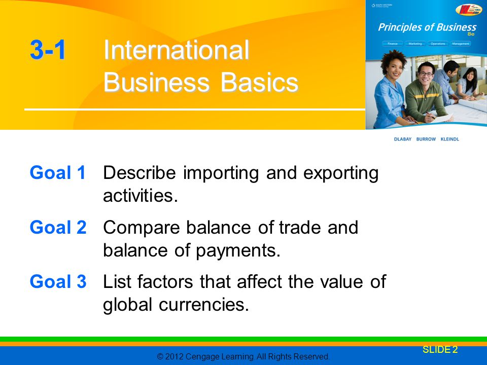 3-1 International Business Basics