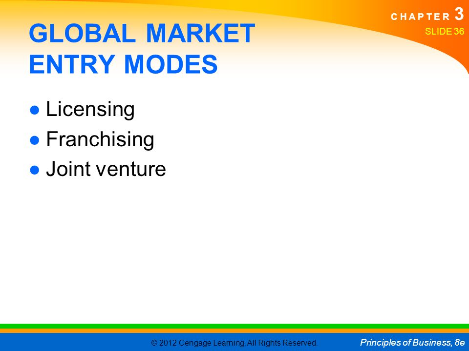 GLOBAL MARKET ENTRY MODES